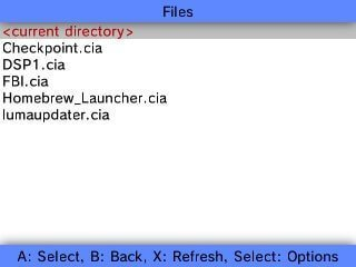 fbi sd cia current directory